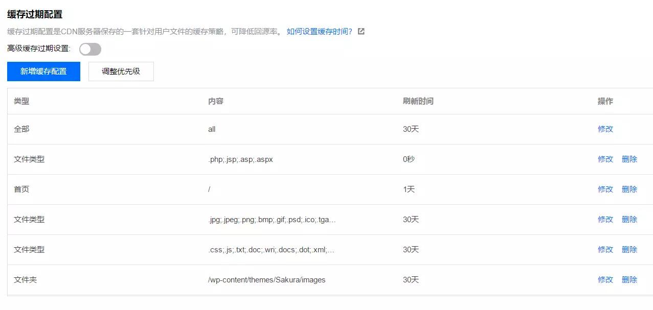 Typecho 配置使用 腾讯CDN服务 的简单教程