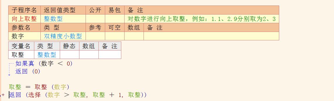 关于易语言 向上取整子程序 的一种简单定义方法